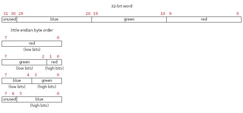 Color_Type_RGB_101010x